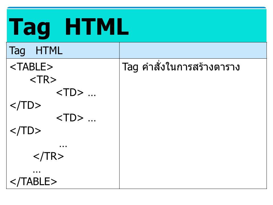 Tag HTML … … Tag คำสั่งในการสร้างตาราง