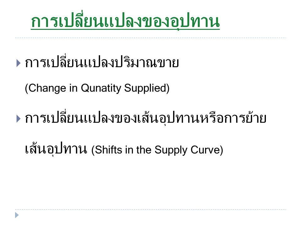 ตารางที่ 2 ตารางอุปทานในการขายสมุด ของโรงงาน A ราคา ( บาท / เล่ม ) จำนวนขายสมุด ( เล่ม / เดือน ) 123453006009001,2001,300 เส้นอุปทาน ในการขาย สมุดของ