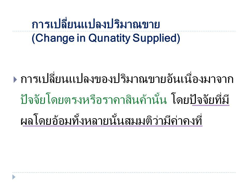 การเปลี่ยนแปลงของอุปทาน  การเปลี่ยนแปลงปริมาณขาย (Change in Qunatity Supplied)  การเปลี่ยนแปลงของเส้นอุปทานหรือการย้าย เส้นอุปทาน (Shifts in the Sup