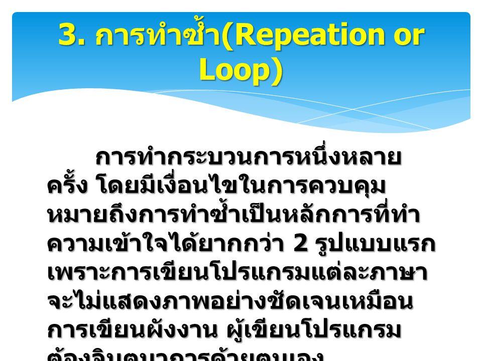 3. การทำซ้ำ (Repeation or Loop) การทำกระบวนการหนึ่งหลาย ครั้ง โดยมีเงื่อนไขในการควบคุม หมายถึงการทำซ้ำเป็นหลักการที่ทำ ความเข้าใจได้ยากกว่า 2 รูปแบบแร