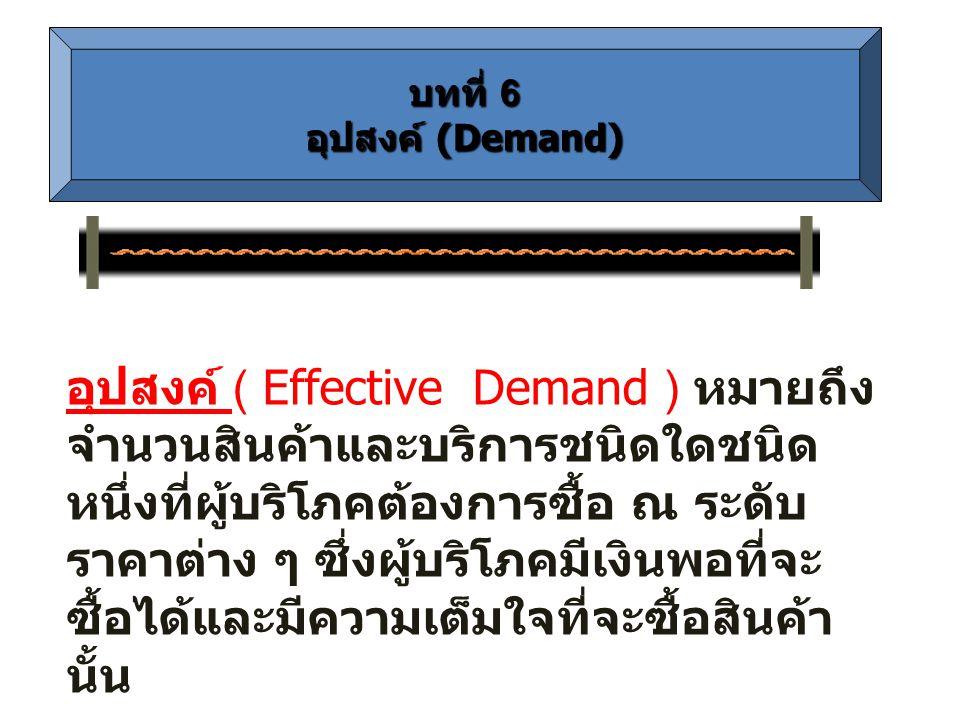 อุปสงค์ ( Effective Demand ) หมายถึง จำนวนสินค้าและบริการชนิดใดชนิด หนึ่งที่ผู้บริโภคต้องการซื้อ ณ ระดับ ราคาต่าง ๆ ซึ่งผู้บริโภคมีเงินพอที่จะ ซื้อได้