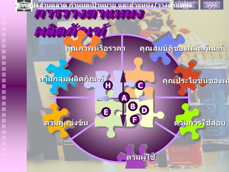 เลขหน้า5/6หนังสือหน้า81การเลือกตลาดแบบมุ่งส่วน ตลาดมวลรวม การแบ่งส่วนตลาด กำหนดเป้าหมาย และตำแหน่ง / กำหนดเป้าหมาย ส่วนผสมทาง การตลาด 1 ชุด 4 Ps 1 ชุด ส่วนผสมทาง การตลาด 1 ชุด 4 Ps 1 ชุด ตลาดตลาด