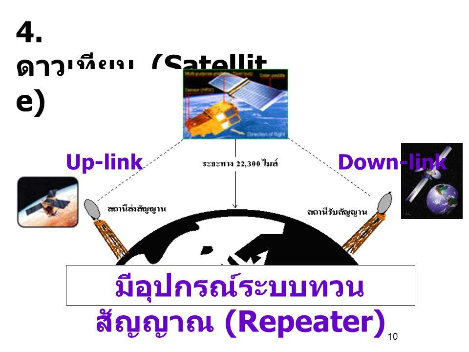 10 4. ดาวเทียม (Satellit e) Up-linkDown-link มีอุปกรณ์ระบบทวน สัญญาณ (Repeater)