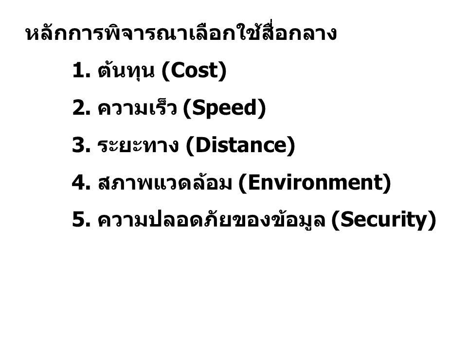 หลักการพิจารณาเลือกใช้สื่อกลาง 1.ต้นทุน (Cost) 2.