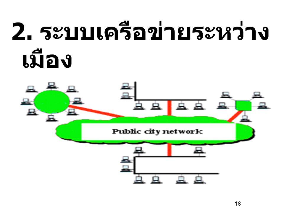 18 2. ระบบเครือข่ายระหว่าง เมือง (MAN- Metropolitan Area Network)