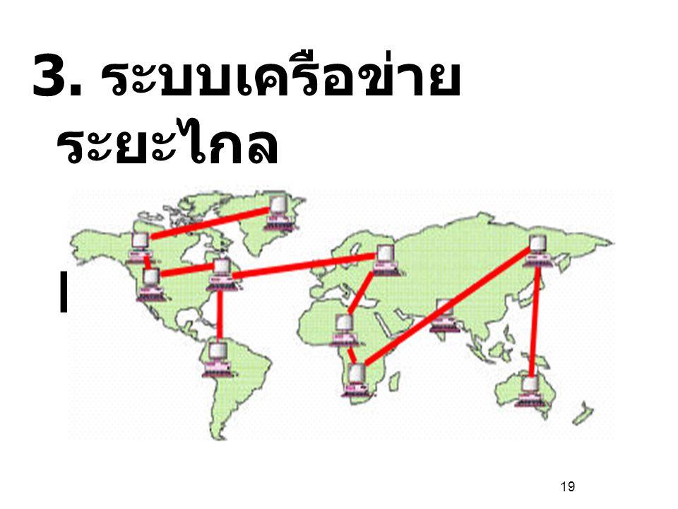 19 3. ระบบเครือข่าย ระยะไกล (WAN-Wide Area Network)