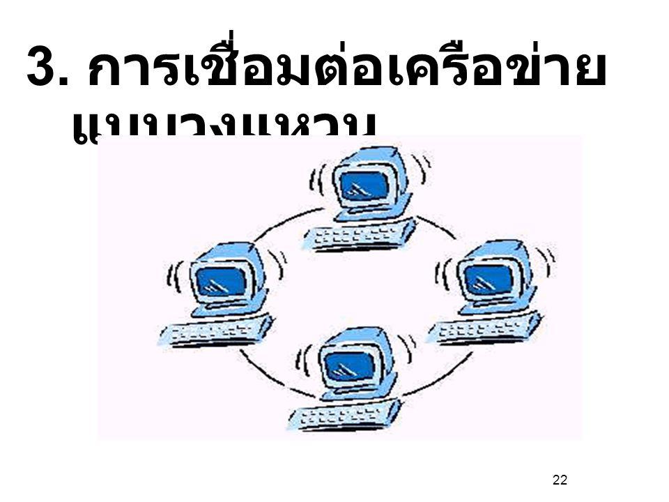 22 3. การเชื่อมต่อเครือข่าย แบบวงแหวน
