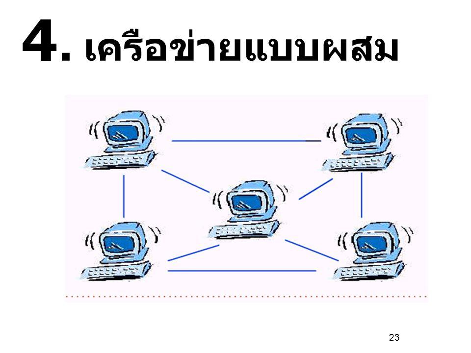 23 4. เครือข่ายแบบผสม