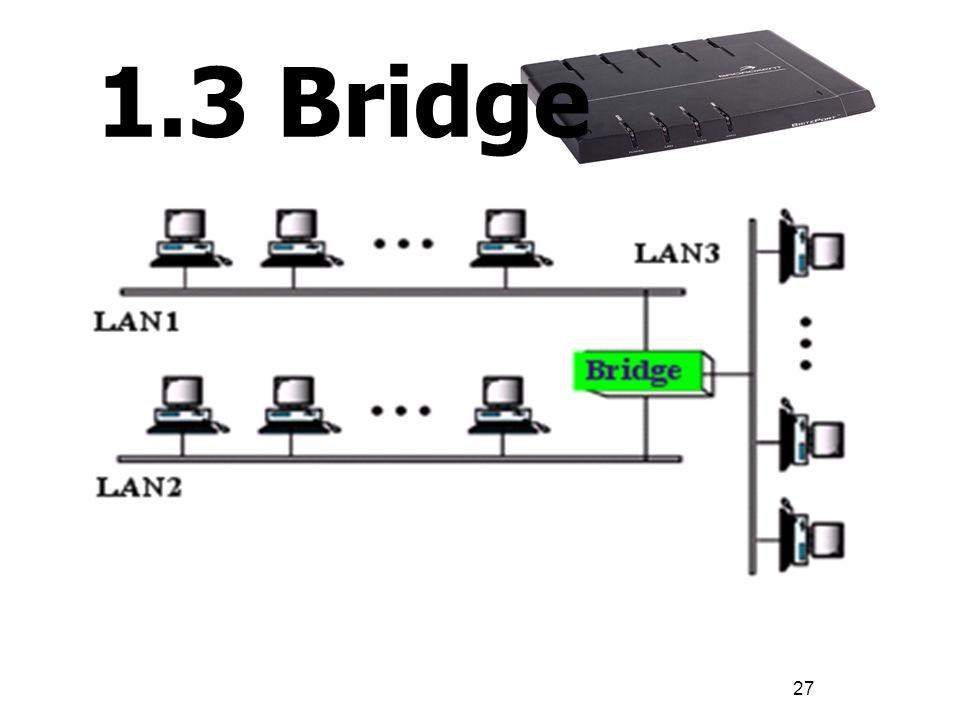 27 1.3 Bridge