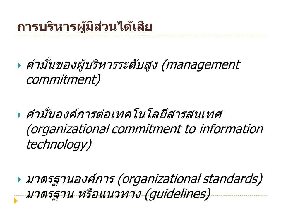 การบริหารผู้มีส่วนได้เสีย  คำมั่นของผู้บริหารระดับสูง (management commitment)  คำมั่นองค์การต่อเทคโนโลยีสารสนเทศ (organizational commitment to infor