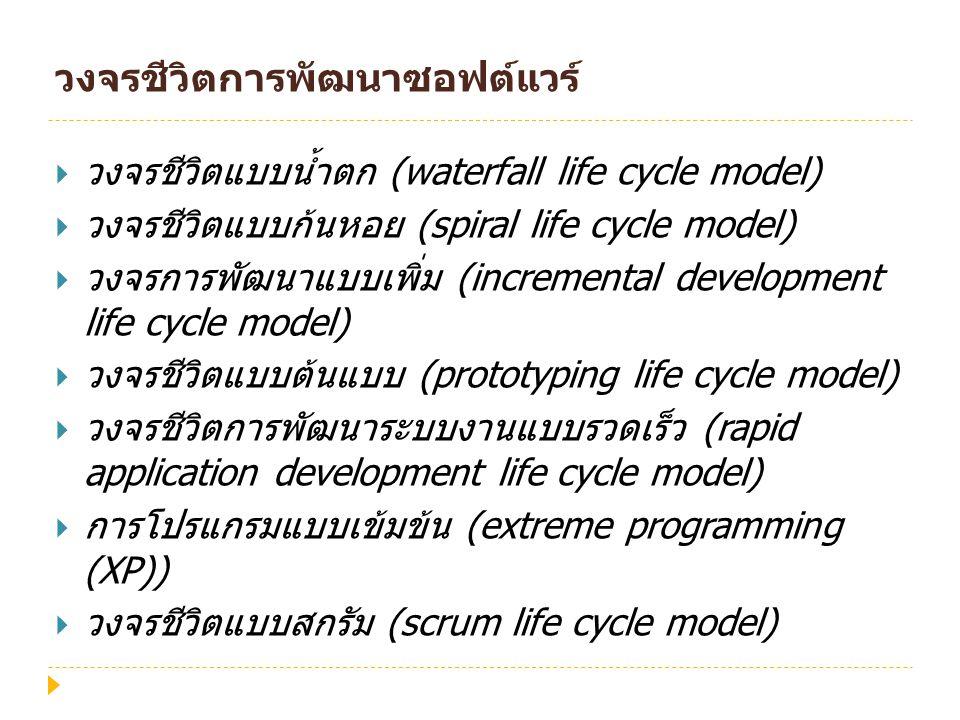 วงจรชีวิตการพัฒนาซอฟต์แวร์  วงจรชีวิตแบบน้ำตก (waterfall life cycle model)  วงจรชีวิตแบบก้นหอย (spiral life cycle model)  วงจรการพัฒนาแบบเพิ่ม (inc