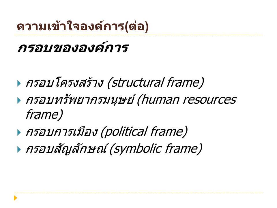 ความเข้าใจองค์การ ( ต่อ ) กรอบขององค์การ  กรอบโครงสร้าง (structural frame)  กรอบทรัพยากรมนุษย์ (human resources frame)  กรอบการเมือง (political fra