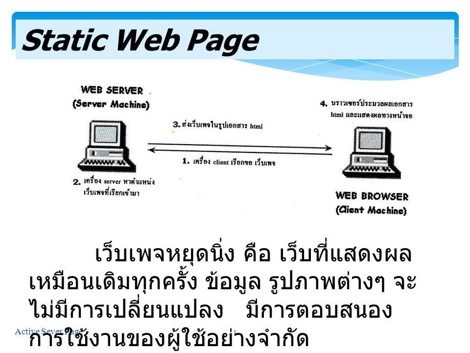 Active Sever Page 5 Static Web Page เว็บเพจหยุดนิ่ง คือ เว็บที่แสดงผล เหมือนเดิมทุกครั้ง ข้อมูล รูปภาพต่างๆ จะ ไม่มีการเปลี่ยนแปลง มีการตอบสนอง การใช้งานของผู้ใช้อย่างจำกัด