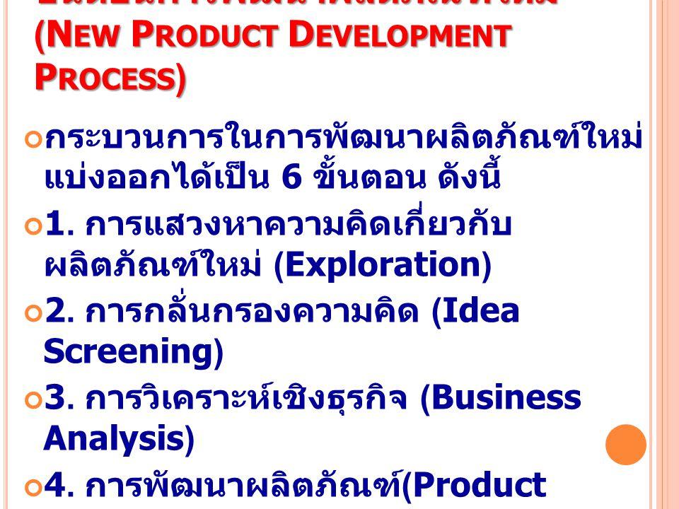 ขั้นตอนการพัฒนาผลิตภัณฑ์ใหม่ (N EW P RODUCT D EVELOPMENT P ROCESS ) กระบวนการในการพัฒนาผลิตภัณฑ์ใหม่ แบ่งออกได้เป็น 6 ขั้นตอน ดังนี้ 1. การแสวงหาความค