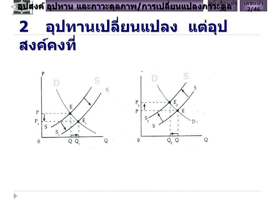 กรณีเกิดการย้ายเส้นอุปสงค์ในขณะที่เส้นอุปทานอยู่คงที่ 1.2 กรณีอุปสงค์ลด P Q D1D1D1D1 S1S1S1S1 E1E1E1E1 P1P1P1P1 Q1Q1Q1Q1 D2D2D2D2 P2P2P2P2 Q2Q2Q2Q2 Q3