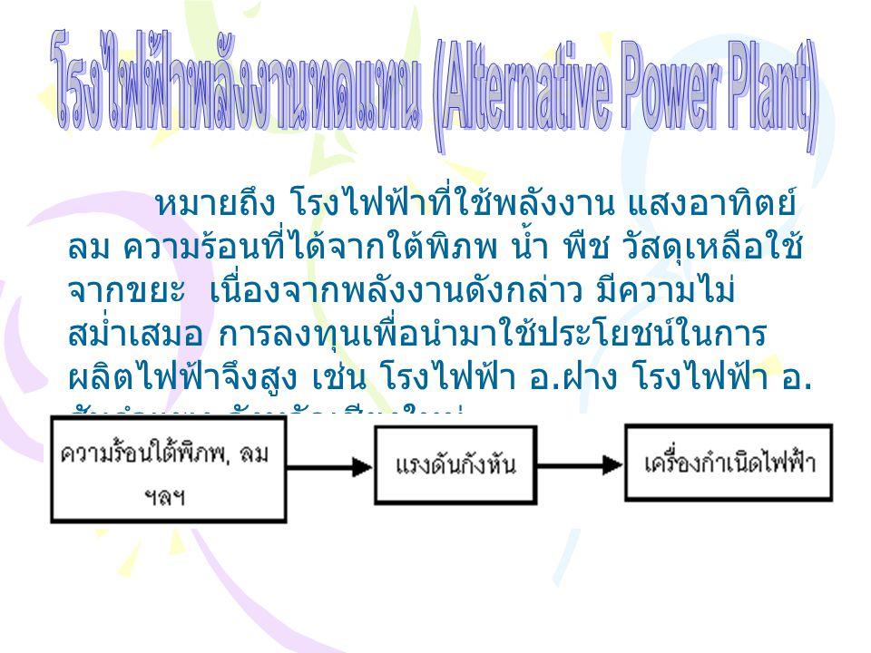 หมายถึง โรงไฟฟ้าที่ใช้พลังงาน แสงอาทิตย์ ลม ความร้อนที่ได้จากใต้พิภพ น้ำ พืช วัสดุเหลือใช้ จากขยะ เนื่องจากพลังงานดังกล่าว มีความไม่ สม่ำเสมอ การลงทุน