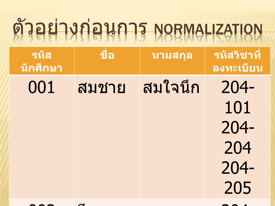 รหัส นักศึกษา ชื่อนามสกุลรหัสวิชาที่ ลงทะเบียน 001 สมชายสมใจนึก 204- 101 204- 204 204- 205 002 ธีรชายบุญมาศ 204- 102 204- 204