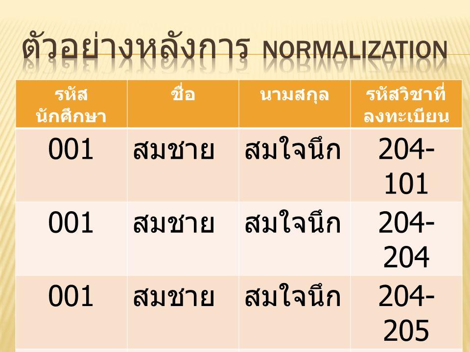 รหัส นักศึกษา ชื่อนามสกุลรหัสวิชาที่ ลงทะเบียน 001 สมชายสมใจนึก 204- 101 001 สมชายสมใจนึก 204- 204 001 สมชายสมใจนึก 204- 205 002 ธีรชายบุญมาศ 204- 102