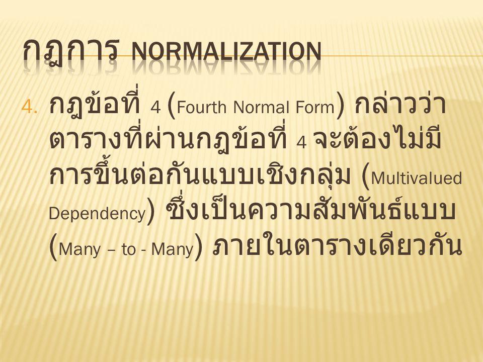 4. กฎข้อที่ 4 ( Fourth Normal Form ) กล่าวว่า ตารางที่ผ่านกฎข้อที่ 4 จะต้องไม่มี การขึ้นต่อกันแบบเชิงกลุ่ม ( Multivalued Dependency ) ซึ่งเป็นความสัมพ
