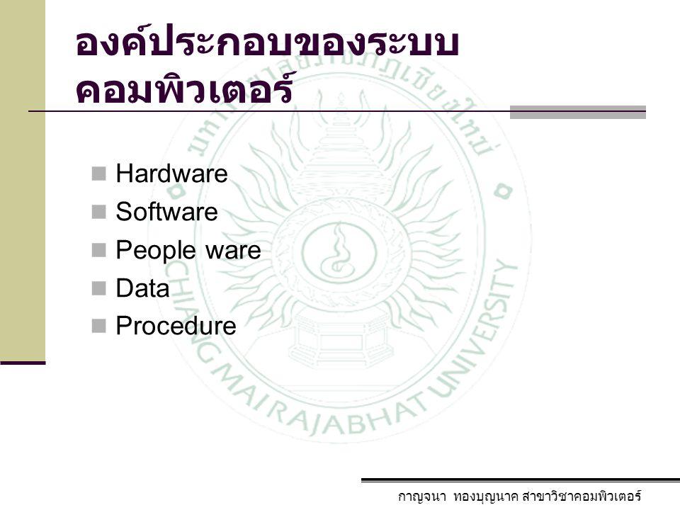 องค์ประกอบของระบบ คอมพิวเตอร์ Hardware Software People ware Data Procedure กาญจนา ทองบุญนาค สาขาวิชาคอมพิวเตอร์