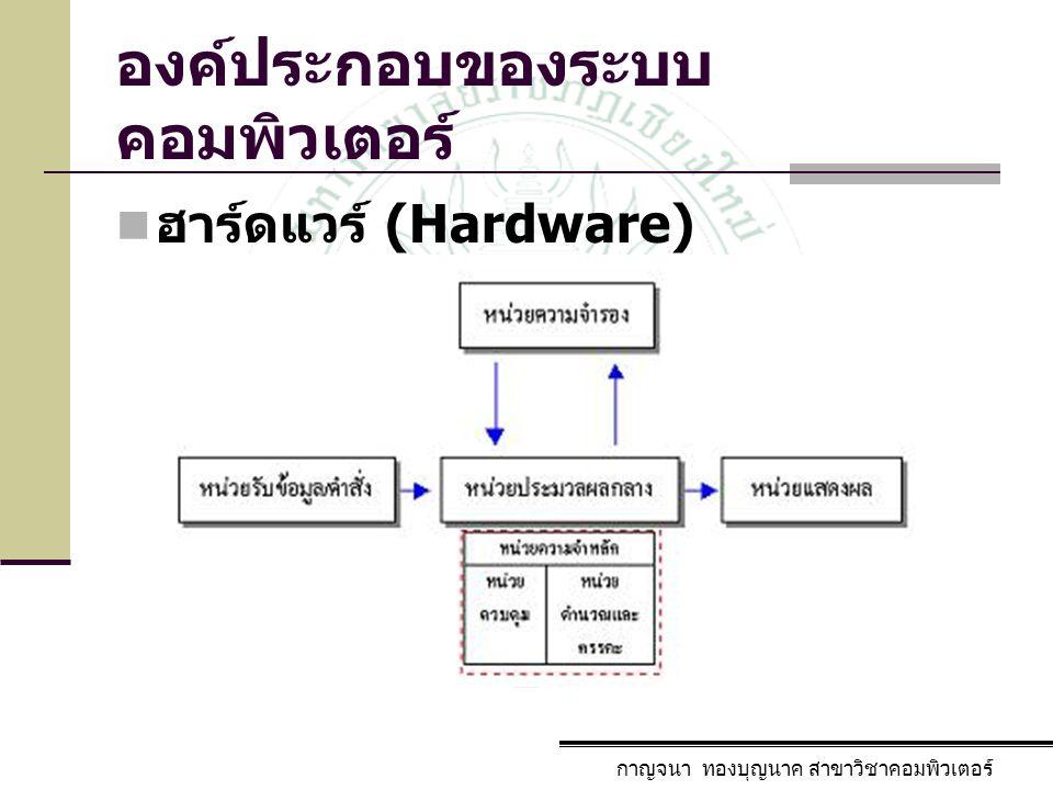 องค์ประกอบของระบบ คอมพิวเตอร์ ฮาร์ดแวร์ (Hardware) กาญจนา ทองบุญนาค สาขาวิชาคอมพิวเตอร์