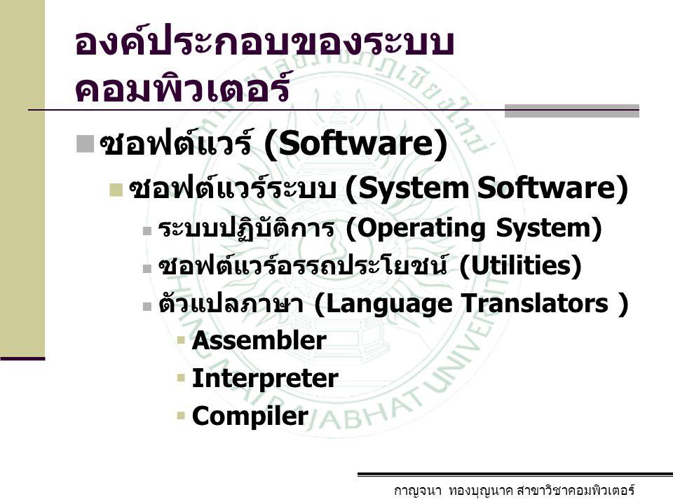 องค์ประกอบของระบบ คอมพิวเตอร์ ซอฟต์แวร์ (Software) ซอฟต์แวร์ระบบ (System Software) ระบบปฏิบัติการ (Operating System) ซอฟต์แวร์อรรถประโยชน์ (Utilities)