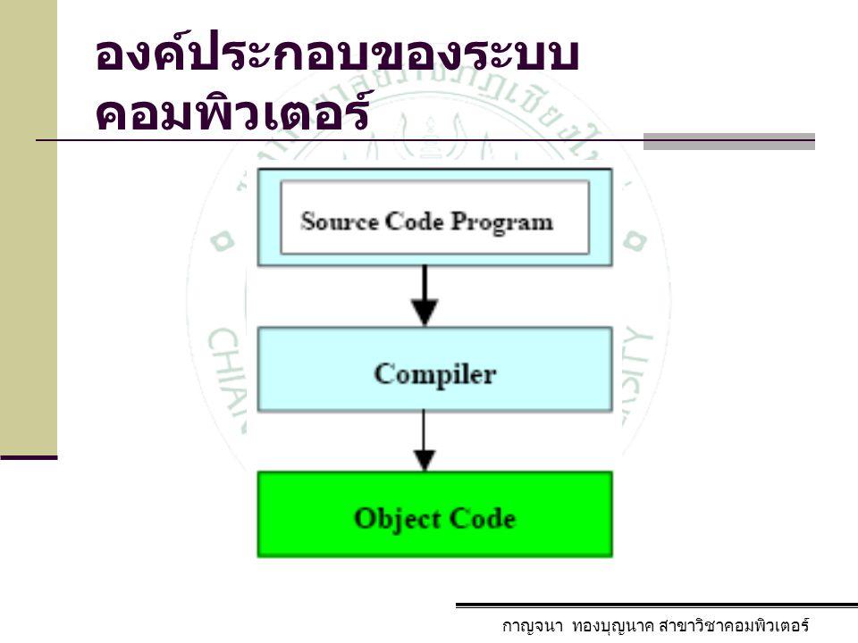 องค์ประกอบของระบบ คอมพิวเตอร์ กาญจนา ทองบุญนาค สาขาวิชาคอมพิวเตอร์