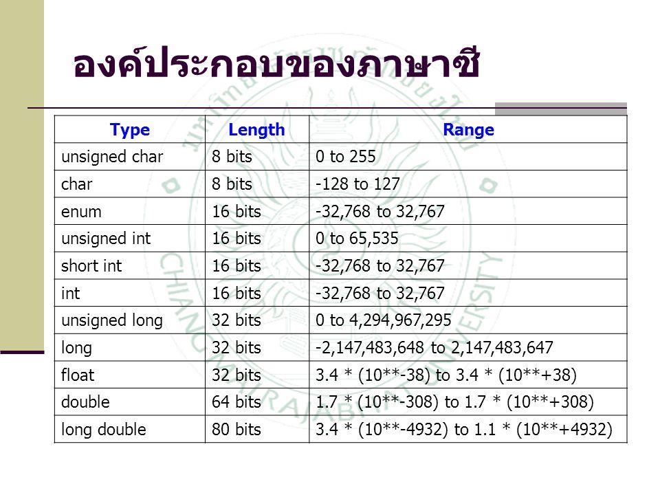 องค์ประกอบของภาษาซี TypeLengthRange unsigned char8 bits0 to 255 char8 bits-128 to 127 enum16 bits-32,768 to 32,767 unsigned int16 bits0 to 65,535 shor