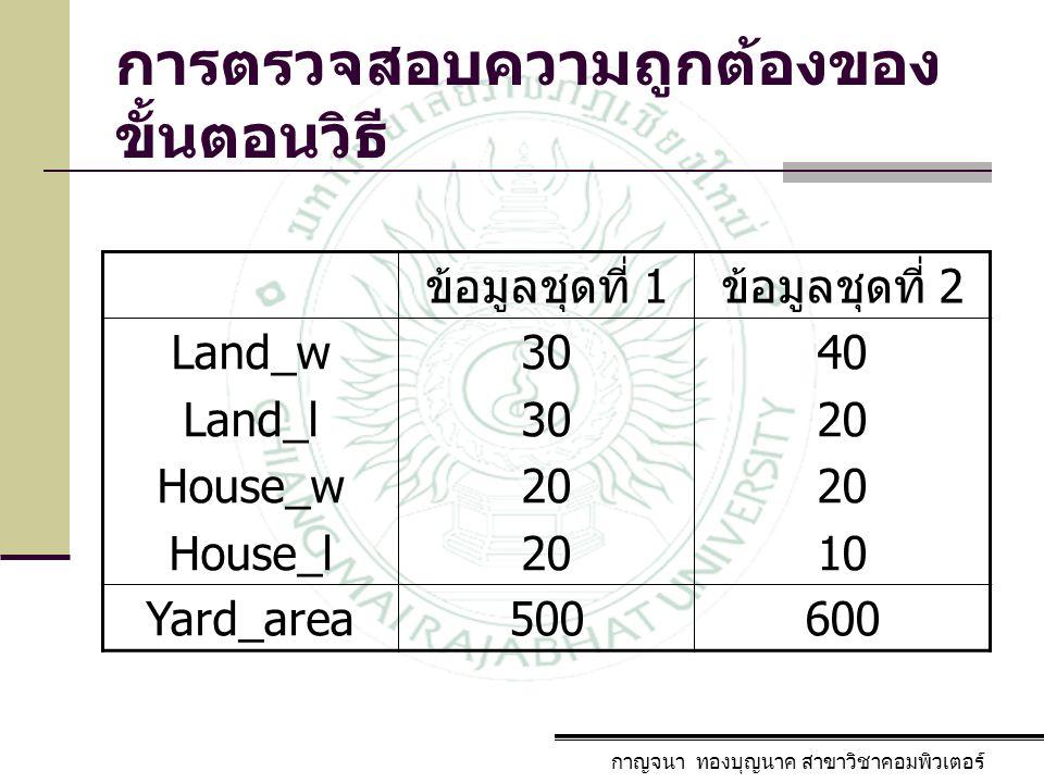 การตรวจสอบความถูกต้องของ ขั้นตอนวิธี กาญจนา ทองบุญนาค สาขาวิชาคอมพิวเตอร์ ข้อมูลชุดที่ 1 ข้อมูลชุดที่ 2 Land_w Land_l House_w House_l 30 20 40 20 10 Y