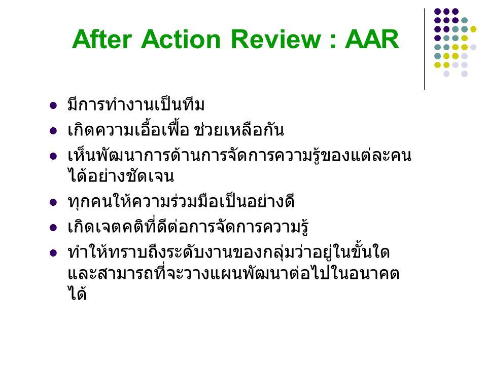 After Action Review : AAR มีการทำงานเป็นทีม เกิดความเอื้อเฟื้อ ช่วยเหลือกัน เห็นพัฒนาการด้านการจัดการความรู้ของแต่ละคน ได้อย่างชัดเจน ทุกคนให้ความร่วมมือเป็นอย่างดี เกิดเจตคติที่ดีต่อการจัดการความรู้ ทำให้ทราบถึงระดับงานของกลุ่มว่าอยู่ในขั้นใด และสามารถที่จะวางแผนพัฒนาต่อไปในอนาคต ได้