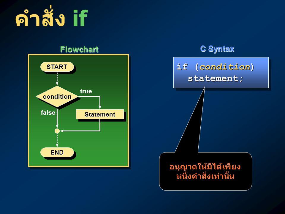 คำสั่ง if if (condition) statement; statement; if (condition) statement; statement; C Syntax STARTSTART ENDEND conditioncondition true false Statement