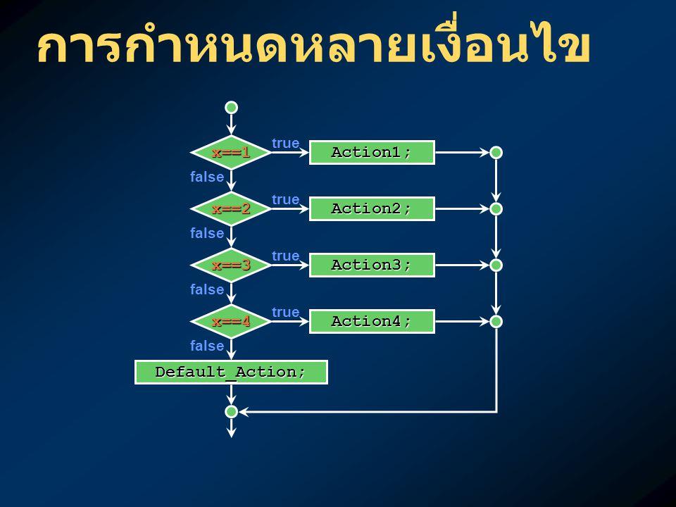 การกำหนดหลายเงื่อนไข false Action1; x==1 Action2; x==2 Action3; x==3 Action4; x==4 true false Default_Action;