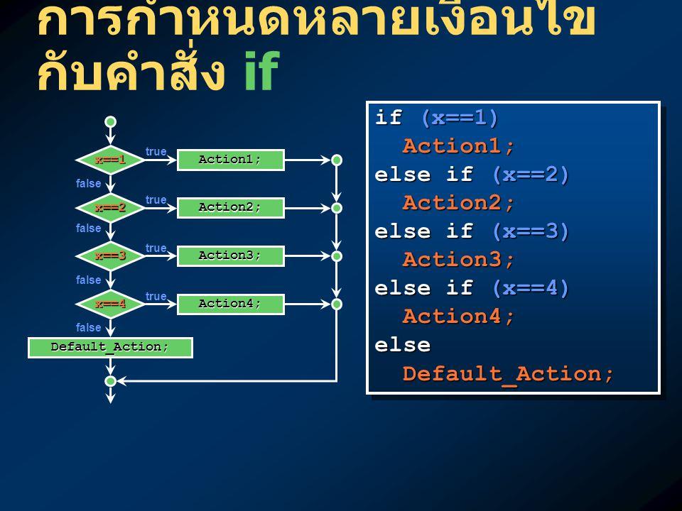 การกำหนดหลายเงื่อนไข กับคำสั่ง if if (x==1) Action1; Action1; else if (x==2) Action2; Action2; else if (x==3) Action3; Action3; else if (x==4) Action4