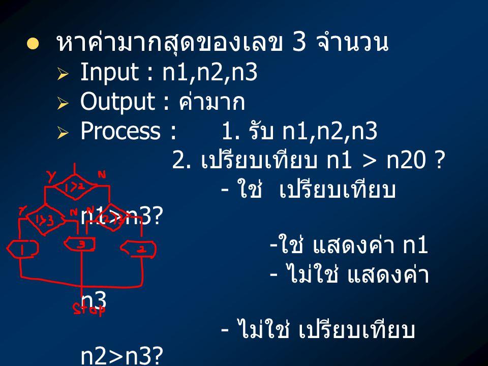 หาค่ามากสุดของเลข 3 จำนวน   Input : n1,n2,n3   Output : ค่ามาก   Process : 1. รับ n1,n2,n3 2. เปรียบเทียบ n1 > n20 ? - ใช่ เปรียบเทียบ n1>n3? -