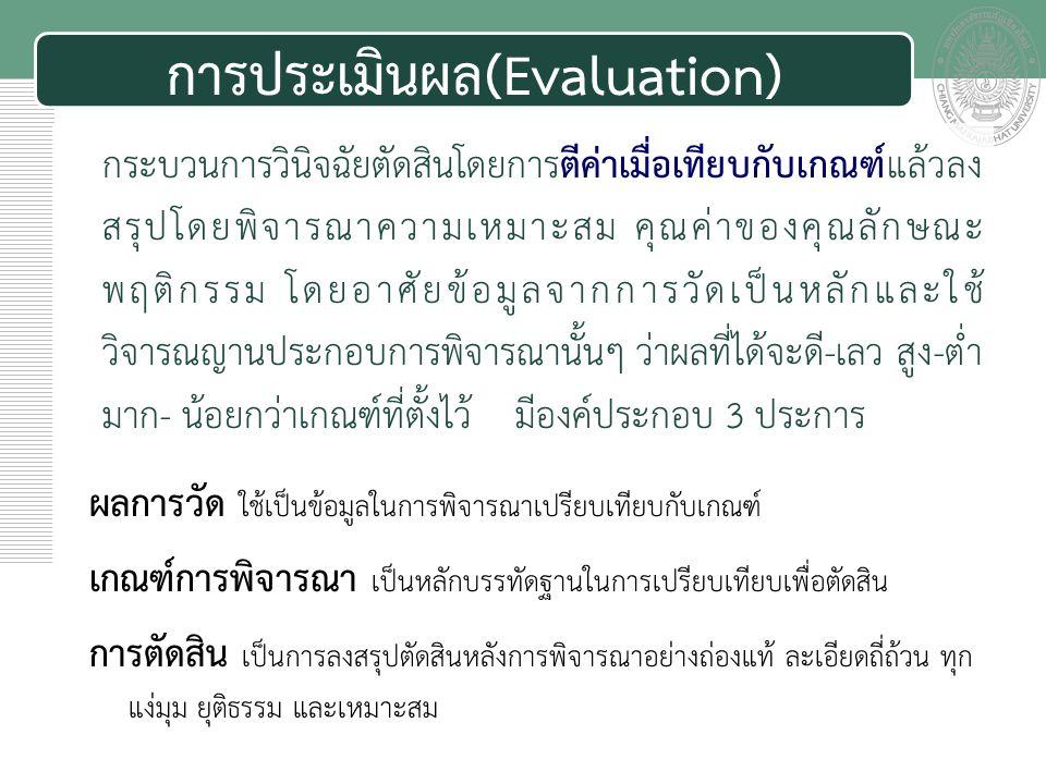 เอกสารประกอบการสอน การประเมินผล(Evaluation) กระบวนการวินิจฉัยตัดสินโดยการตีค่าเมื่อเทียบกับเกณฑ์แล้วลง สรุปโดยพิจารณาความเหมาะสม คุณค่าของคุณลักษณะ พฤ