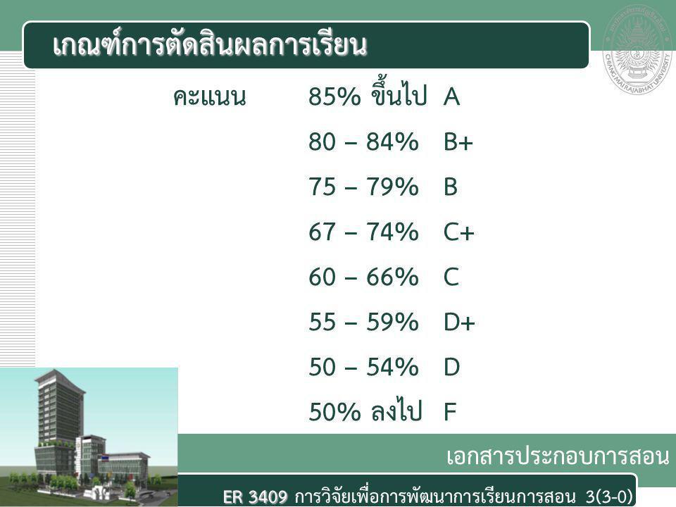 เอกสารประกอบการสอน ER 3409 ER 3409 การวิจัยเพื่อการพัฒนาการเรียนการสอน 3(3-0) คะแนน 85% ขึ้นไปA 80 – 84%B+ 75 – 79%B 67 – 74%C+ 60 – 66%C 55 – 59%D+ 5