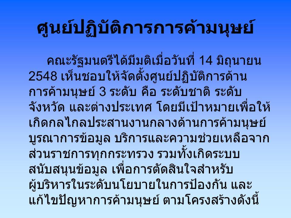 ศูนย์ปฏิบัติการการค้ามนุษย์ คณะรัฐมนตรีได้มีมติเมื่อวันที่ 14 มิถุนายน 2548 เห็นชอบให้จัดตั้งศูนย์ปฏิบัติการด้าน การค้ามนุษย์ 3 ระดับ คือ ระดับชาติ ระ