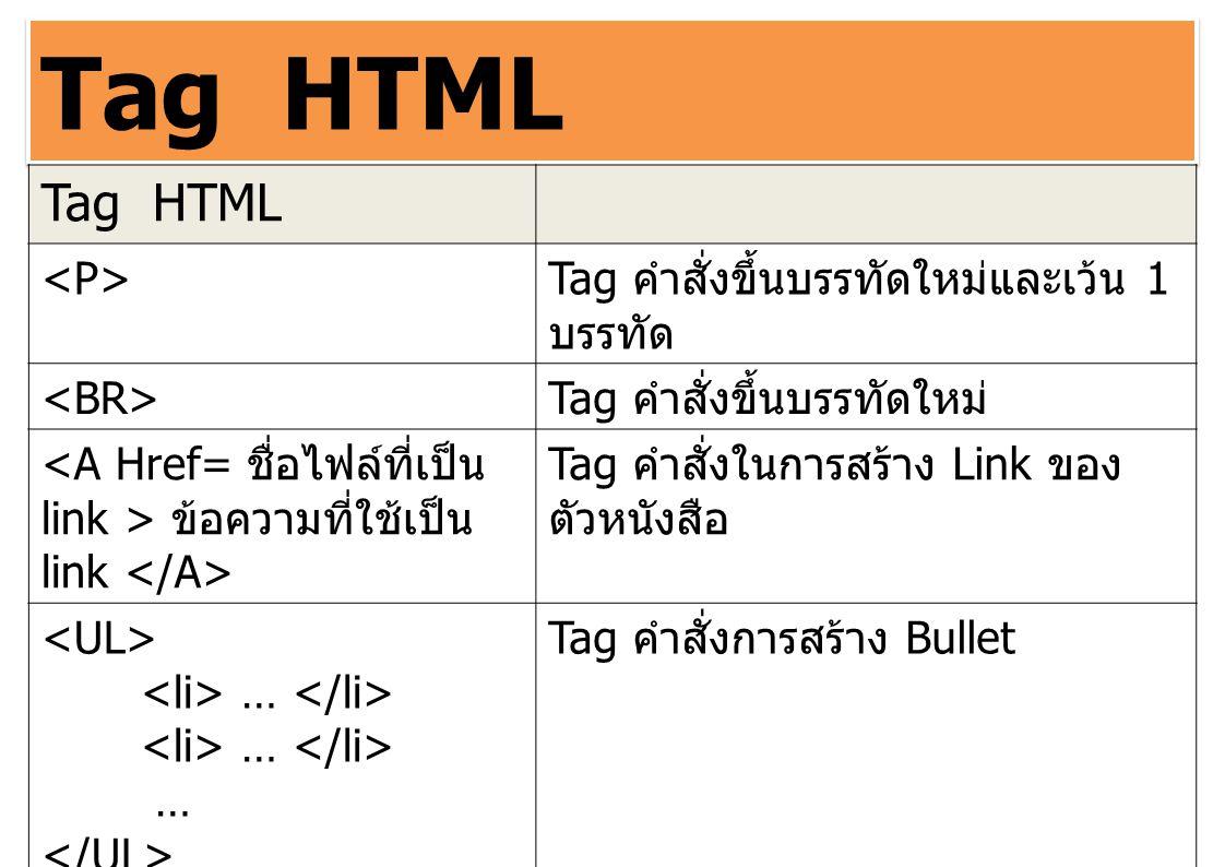 Tag HTML Tag คำสั่งขึ้นบรรทัดใหม่และเว้น 1 บรรทัด Tag คำสั่งขึ้นบรรทัดใหม่ ข้อความที่ใช้เป็น link Tag คำสั่งในการสร้าง Link ของ ตัวหนังสือ … Tag คำสั่