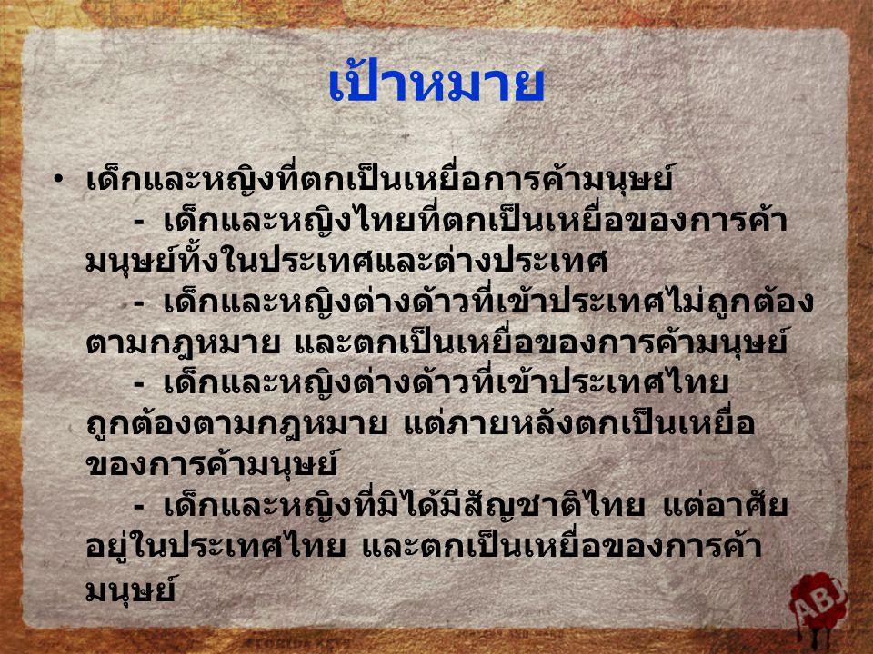 เป้าหมาย เด็กและหญิงที่ตกเป็นเหยื่อการค้ามนุษย์ - เด็กและหญิงไทยที่ตกเป็นเหยื่อของการค้า มนุษย์ทั้งในประเทศและต่างประเทศ - เด็กและหญิงต่างด้าวที่เข้าประเทศไม่ถูกต้อง ตามกฎหมาย และตกเป็นเหยื่อของการค้ามนุษย์ - เด็กและหญิงต่างด้าวที่เข้าประเทศไทย ถูกต้องตามกฎหมาย แต่ภายหลังตกเป็นเหยื่อ ของการค้ามนุษย์ - เด็กและหญิงที่มิได้มีสัญชาติไทย แต่อาศัย อยู่ในประเทศไทย และตกเป็นเหยื่อของการค้า มนุษย์