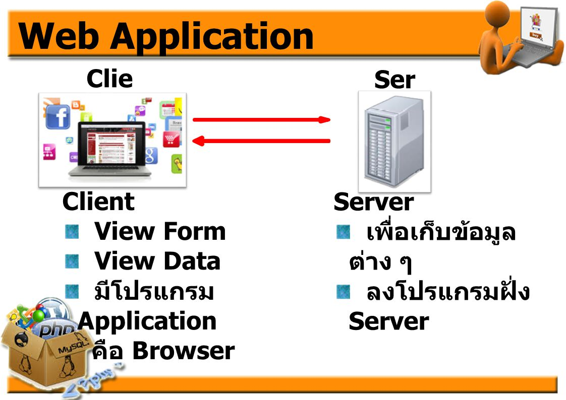 Clie nt Ser ver Web Application Client View Form View Data มีโปรแกรม Application คือ Browser Server เพื่อเก็บข้อมูล ต่าง ๆ ลงโปรแกรมฝั่ง Server