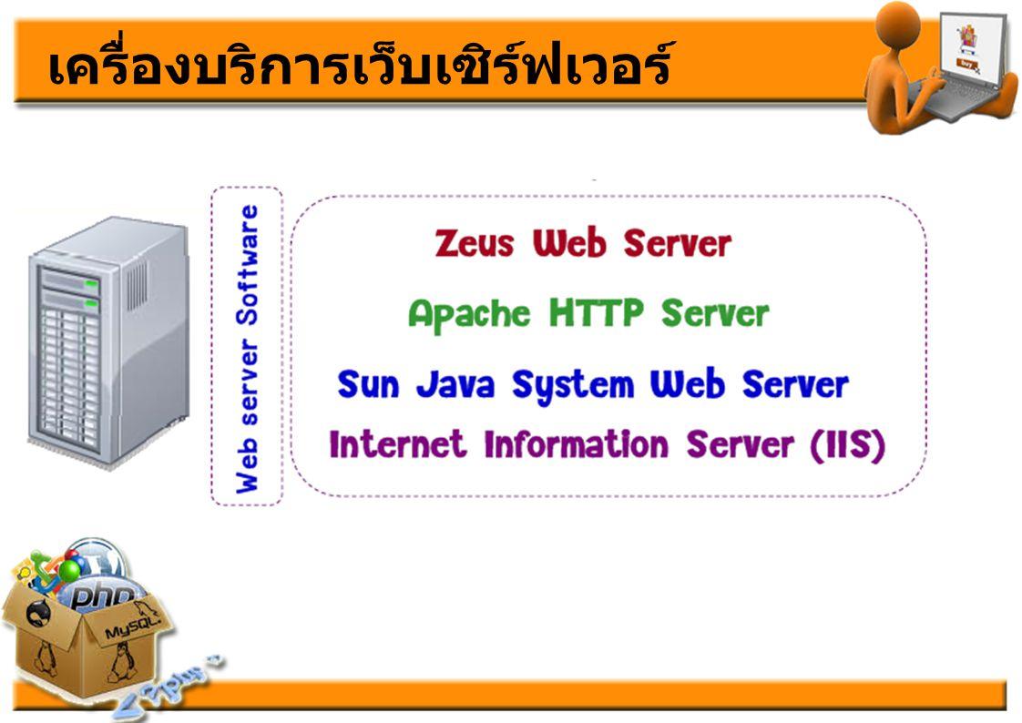 โปรแกรมเรียกดูเอกสาร (Web Browser)