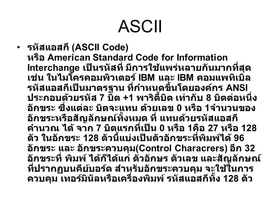 ASCII รหัสแอสกี (ASCII Code) หรือ American Standard Code for Information Interchange เป็นรหัสที่ มีการใช้แพร่หลายกันมากที่สุด เช่น ในไมโครคอมพิวเตอร์