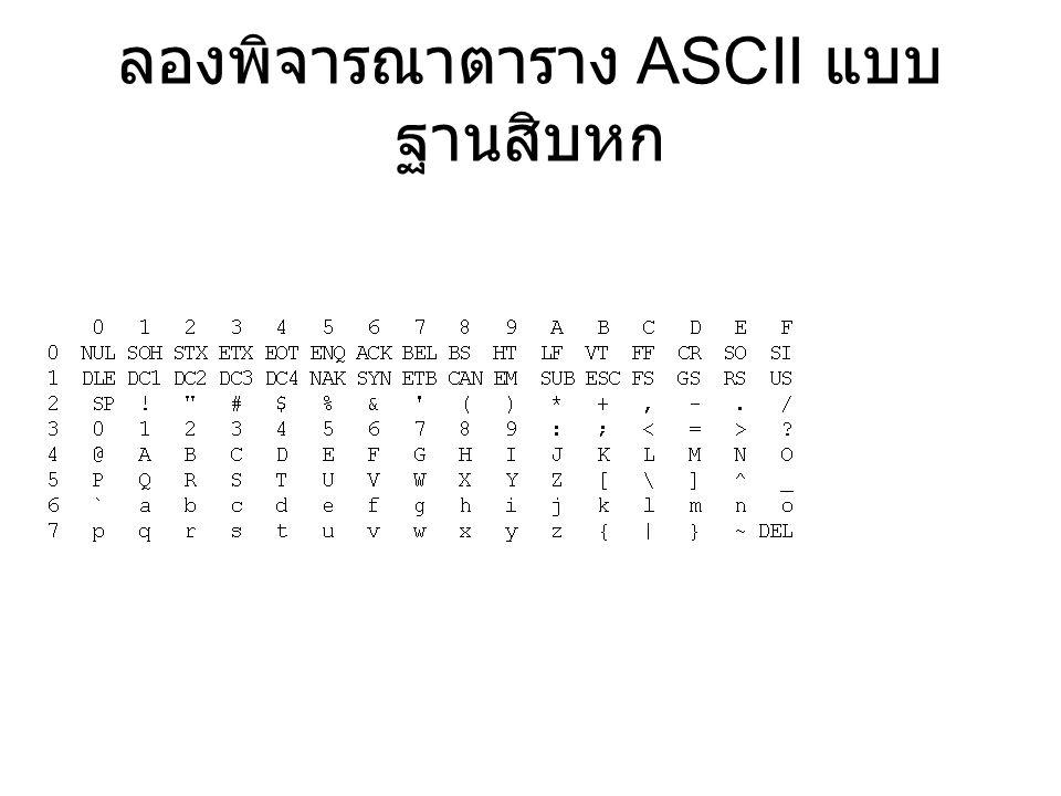 ลองพิจารณาตาราง ASCII แบบ ฐานสิบหก