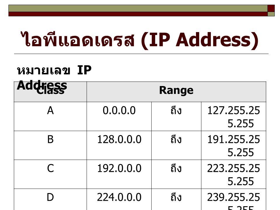 ไอพีแอดเดรส (IP Address) ClassRange A0.0.0.0 ถึง 127.255.25 5.255 B128.0.0.0 ถึง 191.255.25 5.255 C192.0.0.0 ถึง 223.255.25 5.255 D224.0.0.0 ถึง 239.2