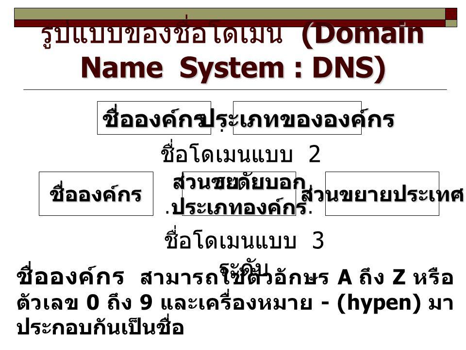 (Domain Name System : DNS) รูปแบบของชื่อโดเมน (Domain Name System : DNS) ชื่อองค์กรประเภทขององค์กร. ชื่อโดเมนแบบ 2 ระดับ ชื่อองค์กรส่วนขยายประเทศส่วนข