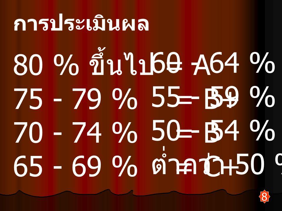 การประเมินผล 80 % ขึ้นไป = A 75 - 79 % = B+ 70 - 74 % = B 65 - 69 % = C+ 60 - 64 % = C 55 - 59 % = D+ 50 - 54 % = D ต่ำกว่า 50 % = E 8