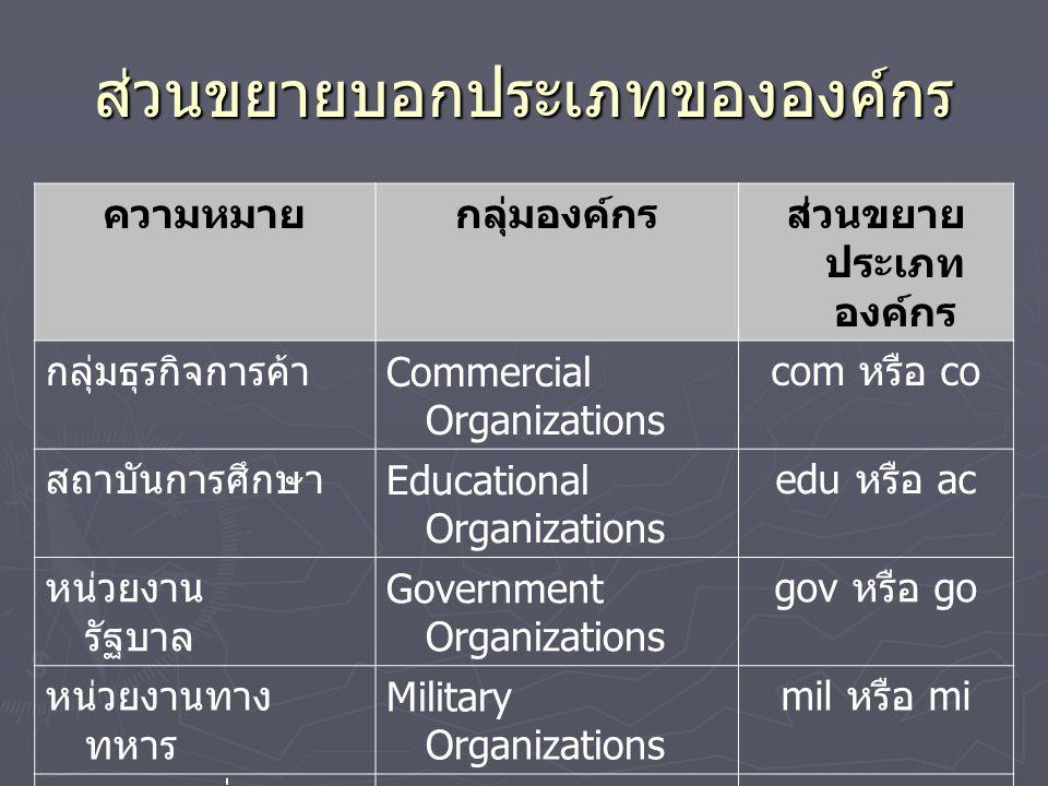 ส่วนขยายบอกประเภทขององค์กร ความหมายกลุ่มองค์กรส่วนขยาย ประเภท องค์กร กลุ่มธุรกิจการค้า Commercial Organizations com หรือ co สถาบันการศึกษา Educational Organizations edu หรือ ac หน่วยงาน รัฐบาล Government Organizations gov หรือ go หน่วยงานทาง ทหาร Military Organizations mil หรือ mi หน่วยงานที่ เกี่ยวกับเครือข่าย Networking Organizations net องค์กรที่ไม่ แสวงหาผลกำไร Non-commercial Organizations org หรือ or