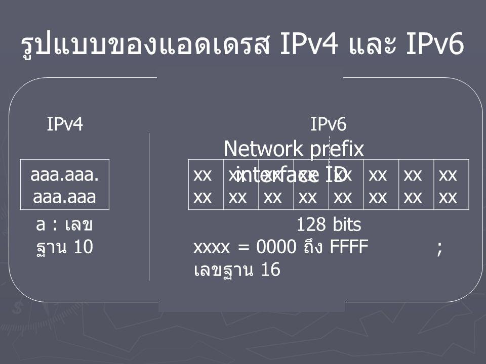 Network prefix interface ID รูปแบบของแอดเดรส IPv4 และ IPv6 IPv4IPv6 aaa.aaa.