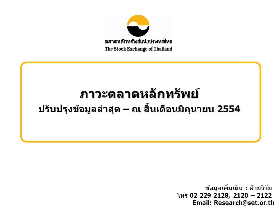 Foreign net buy and SET Index ณ สิ้นเดือนมิถุนายน 2554 SET Index ปิดที่ 1,041.48 จุด ลดลง จากสิ้นเดือนพฤษภาคม 2554 ที่ 1,073.83 จุด โดยนักลงทุน ต่างประเทศมีฐานะเป็นผู้ขายสุทธิ 26,937.87 ล้านบาทในเดือน มิถุนายน 2554 และมีฐานะเป็นผู้ขายสุทธิเฉลี่ยต่อเดือนที่ 4,697.45 ล้านบาทในช่วง 3 เดือนล่าสุด ที่มา : SETSMART, ข้อมูล ณ 30 มิถุนายน 2554 * หมายเหตุ : *3mma ย่อมาจาก 3 month moving average ข้อมูลของสามเดือนล่าสุดจะถูกเฉลี่ยเข้าด้วยกัน โดย ข้อมูลรวมของทั้ง SET และ mai มิ.