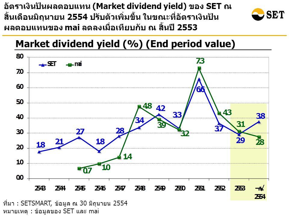 อัตราเงินปันผลตอบแทน (Market dividend yield) ของ SET ณ สิ้นเดือนมิถุนายน 2554 ปรับตัวเพิ่มขึ้น ในขณะที่อัตราเงินปัน ผลตอบแทนของ mai ลดลงเมื่อเทียบกับ